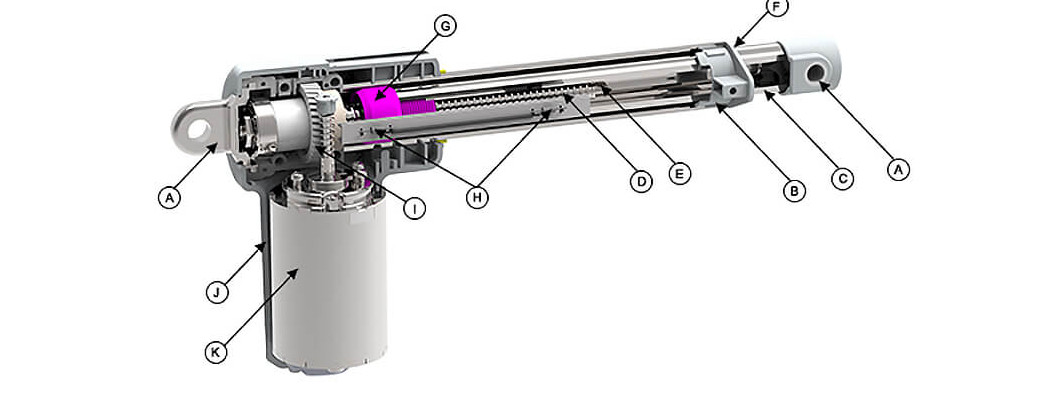 Components of an Electric Linear Actuator